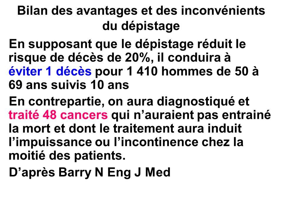 Bilan des avantages et des inconvénients du dépistage