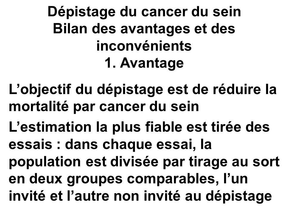 Dépistage du cancer du sein Bilan des avantages et des inconvénients 1