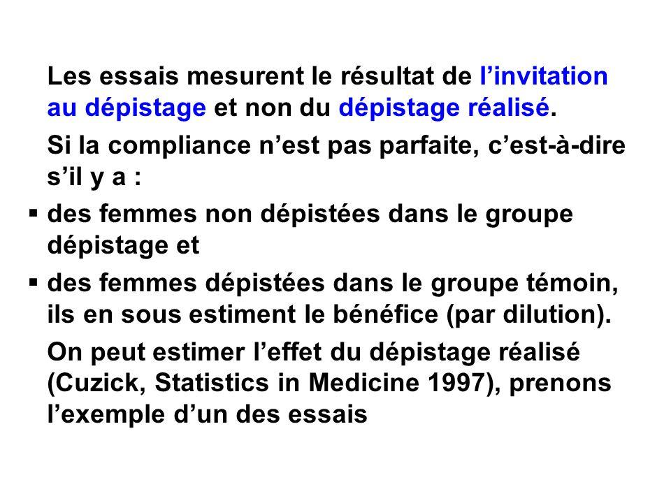 Les essais mesurent le résultat de l'invitation au dépistage et non du dépistage réalisé.
