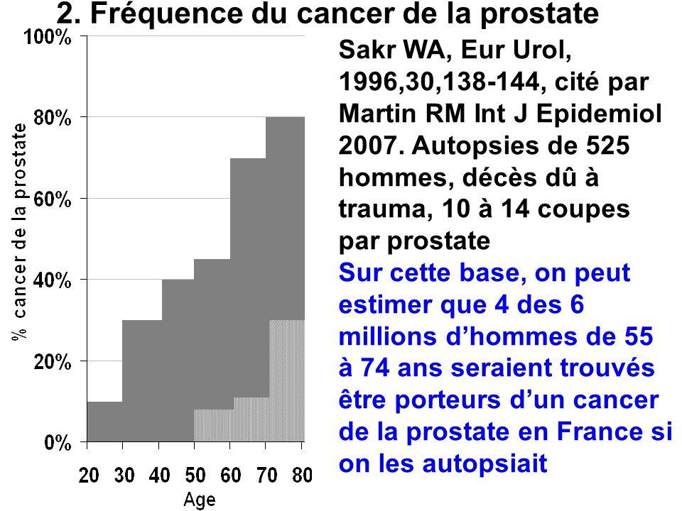 2. Fréquence du cancer de la prostate