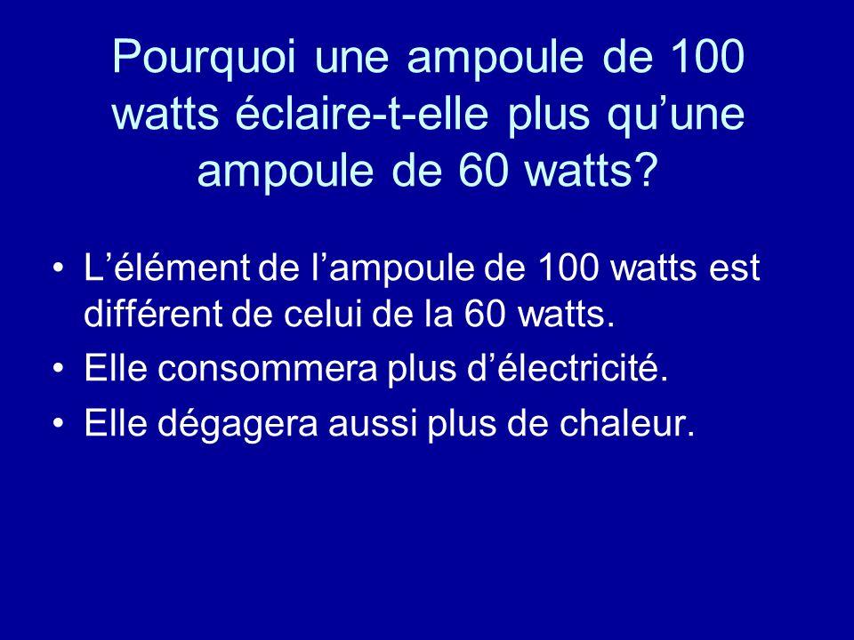 Pourquoi une ampoule de 100 watts éclaire-t-elle plus qu'une ampoule de 60 watts