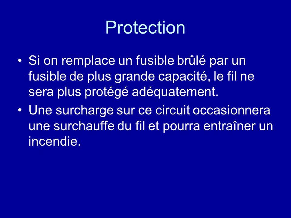 Protection Si on remplace un fusible brûlé par un fusible de plus grande capacité, le fil ne sera plus protégé adéquatement.