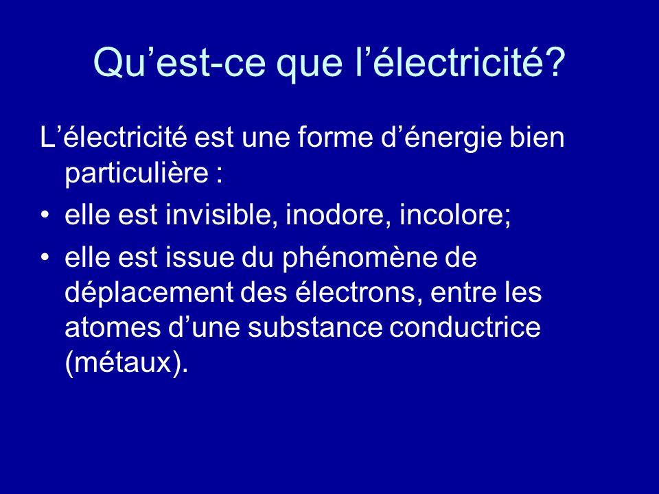 Qu'est-ce que l'électricité