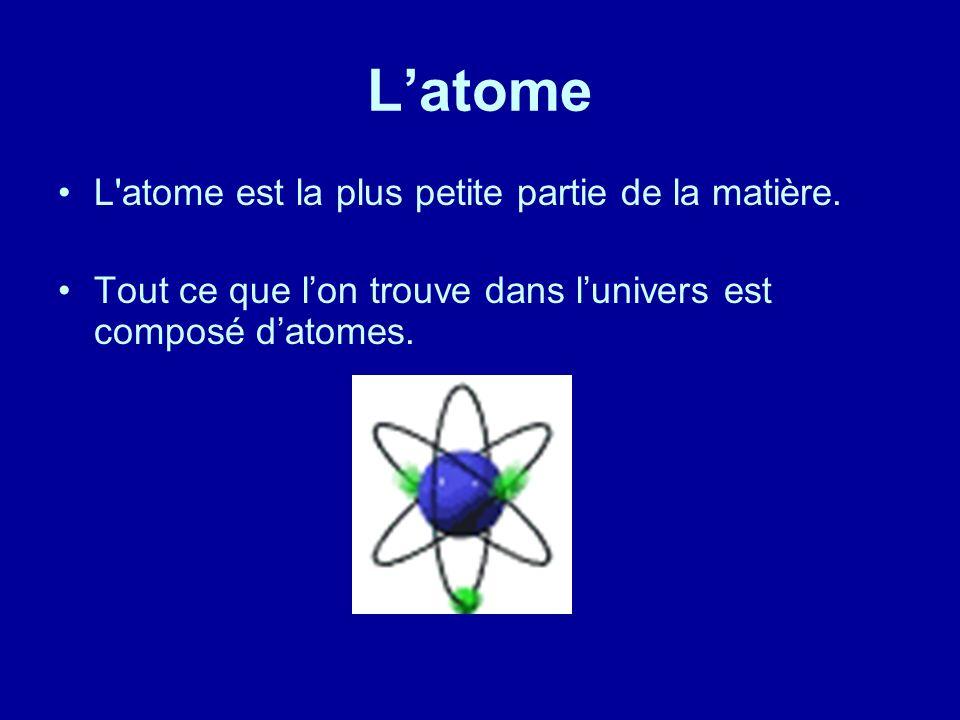 L'atome L atome est la plus petite partie de la matière.