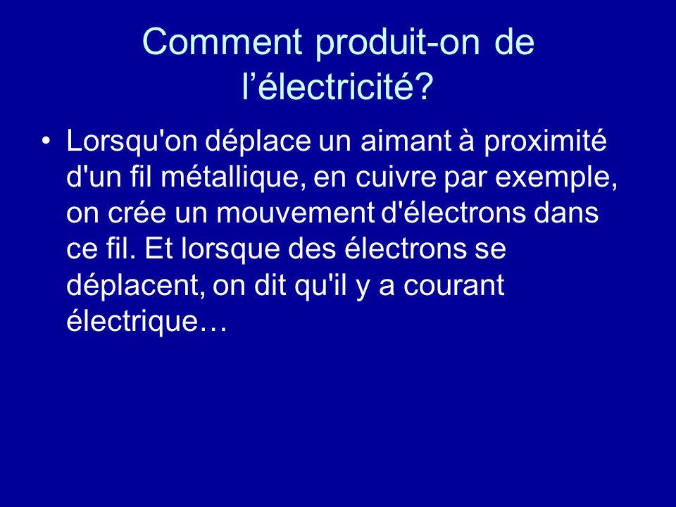 Comment produit-on de l'électricité
