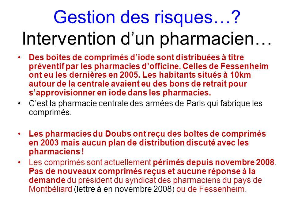 Gestion des risques… Intervention d'un pharmacien…