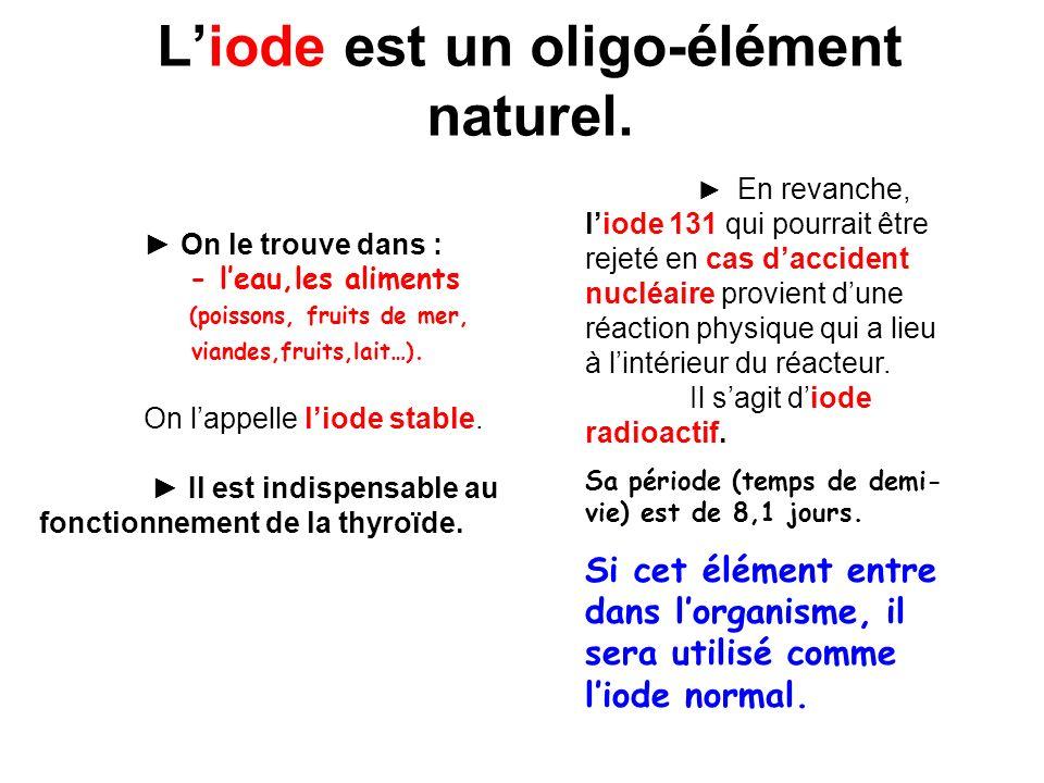 L'iode est un oligo-élément naturel.