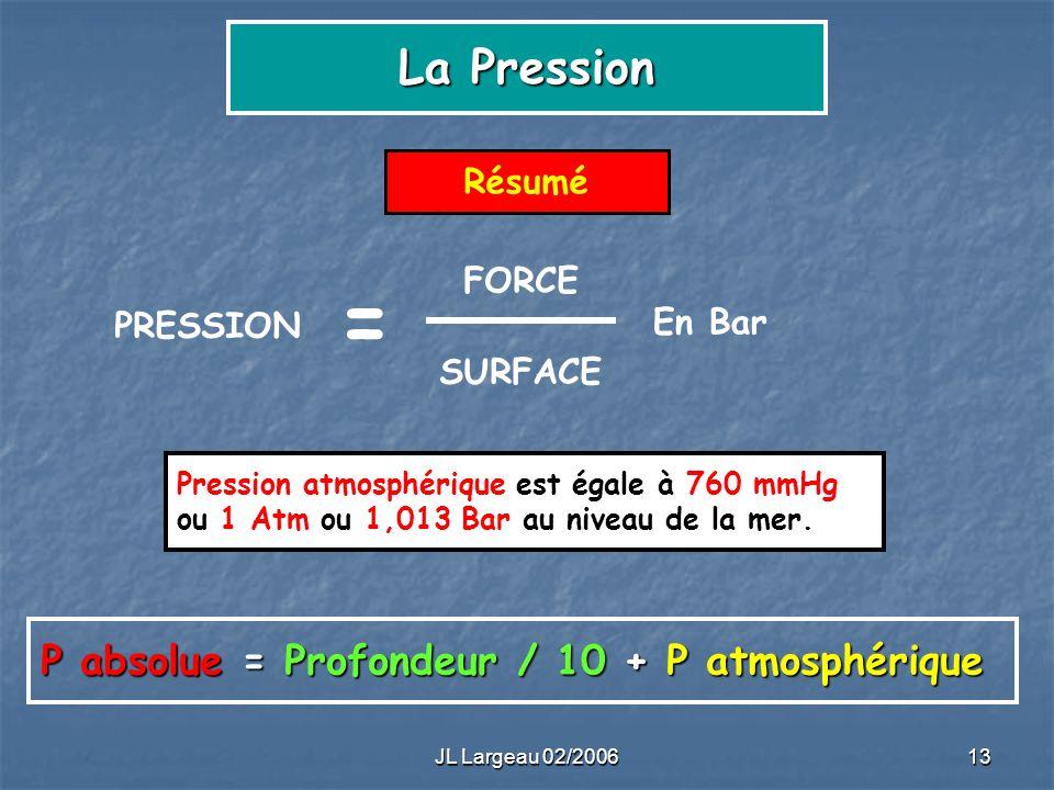 P absolue = Profondeur / 10 + P atmosphérique