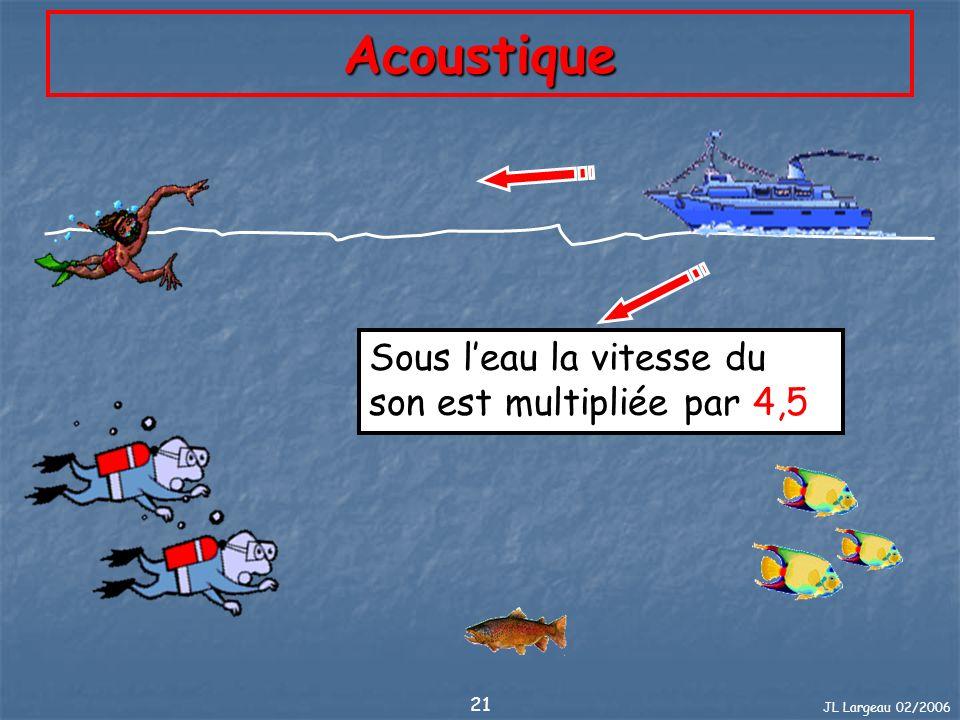 Acoustique Sous l'eau la vitesse du son est multipliée par 4,5
