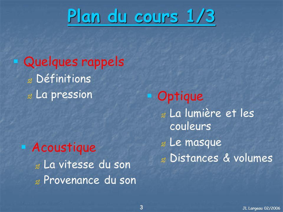 Plan du cours 1/3 Quelques rappels Optique Acoustique Définitions