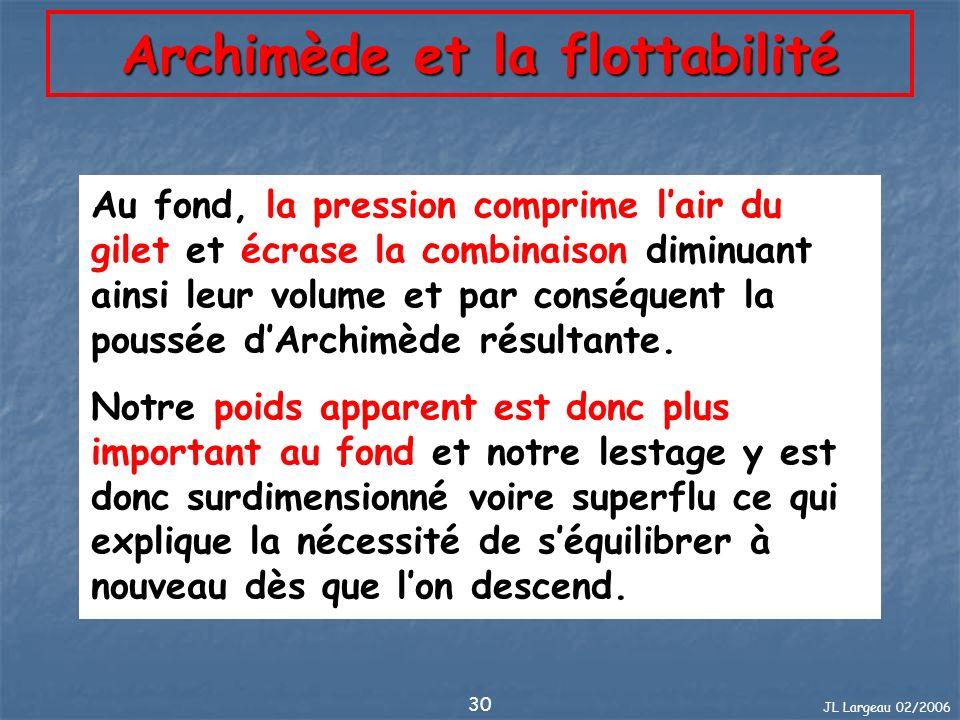 Archimède et la flottabilité