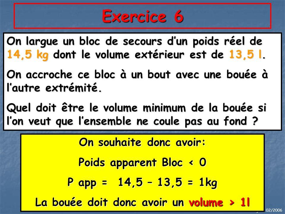 Exercice 6 On largue un bloc de secours d'un poids réel de 14,5 kg dont le volume extérieur est de 13,5 l.