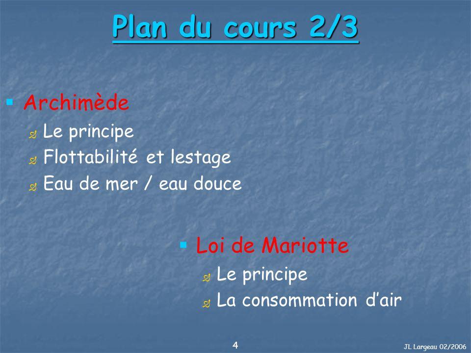 Plan du cours 2/3 Archimède Loi de Mariotte Le principe
