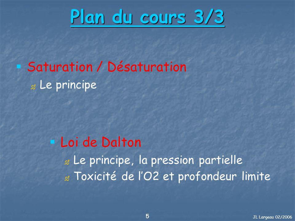 Plan du cours 3/3 Saturation / Désaturation Loi de Dalton Le principe