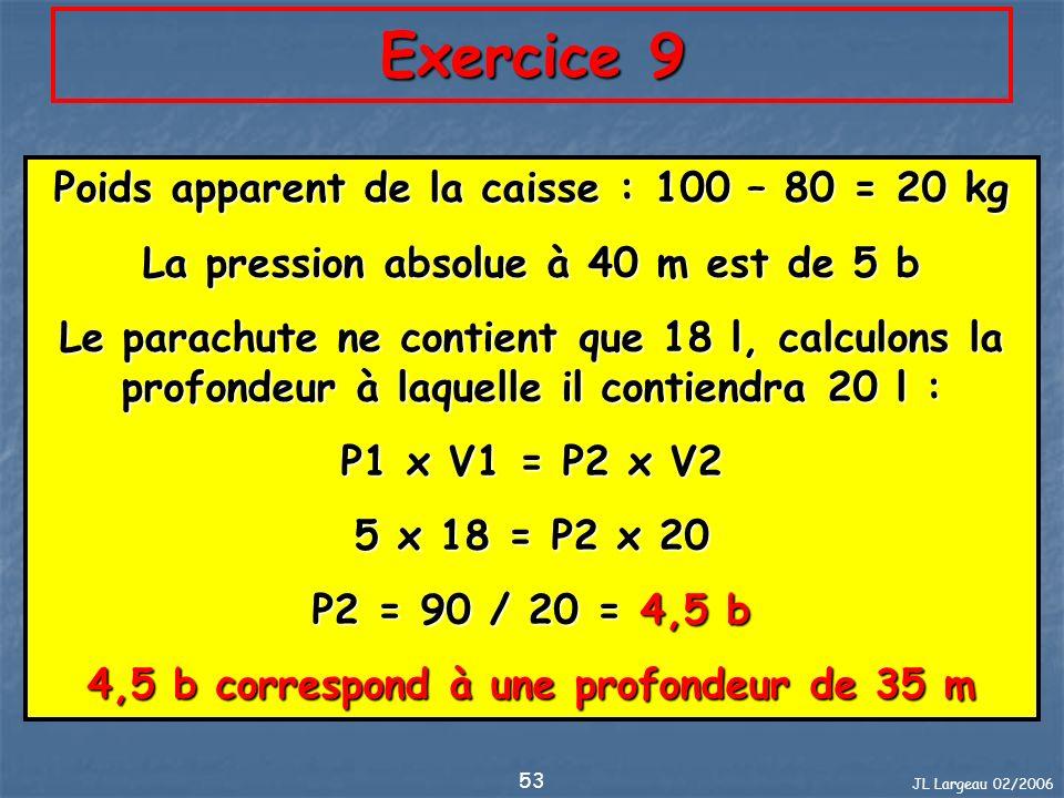 Exercice 9 Poids apparent de la caisse : 100 – 80 = 20 kg