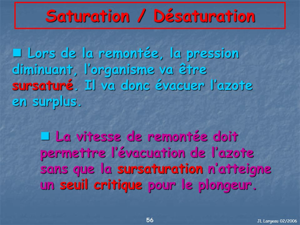 Saturation / Désaturation