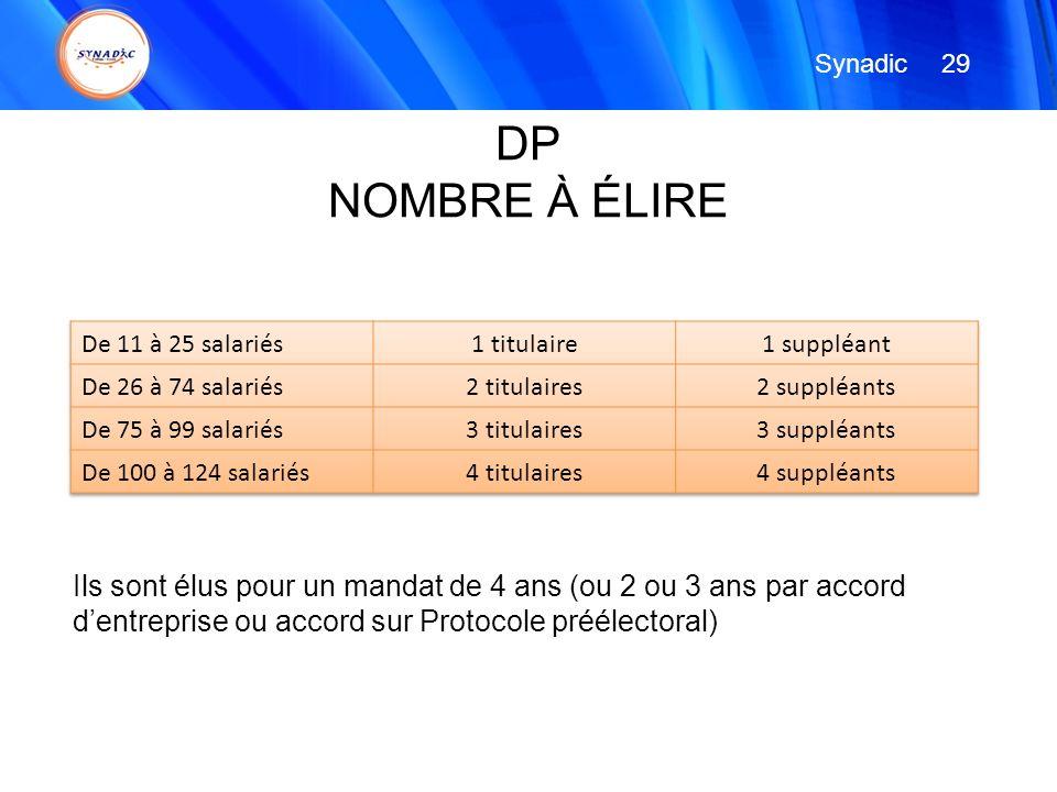 Synadic 29. DP. NOMBRE À ÉLIRE. De 11 à 25 salariés. 1 titulaire. 1 suppléant. De 26 à 74 salariés.