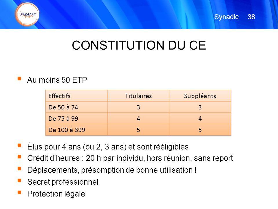 CONSTITUTION DU CE Au moins 50 ETP