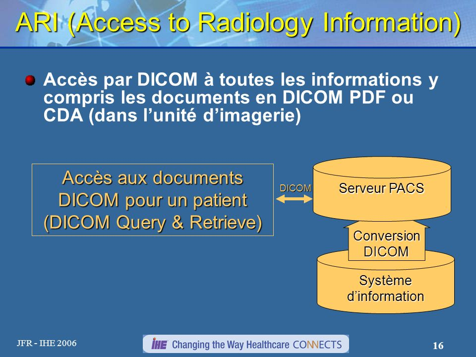 ARI (Access to Radiology Information)
