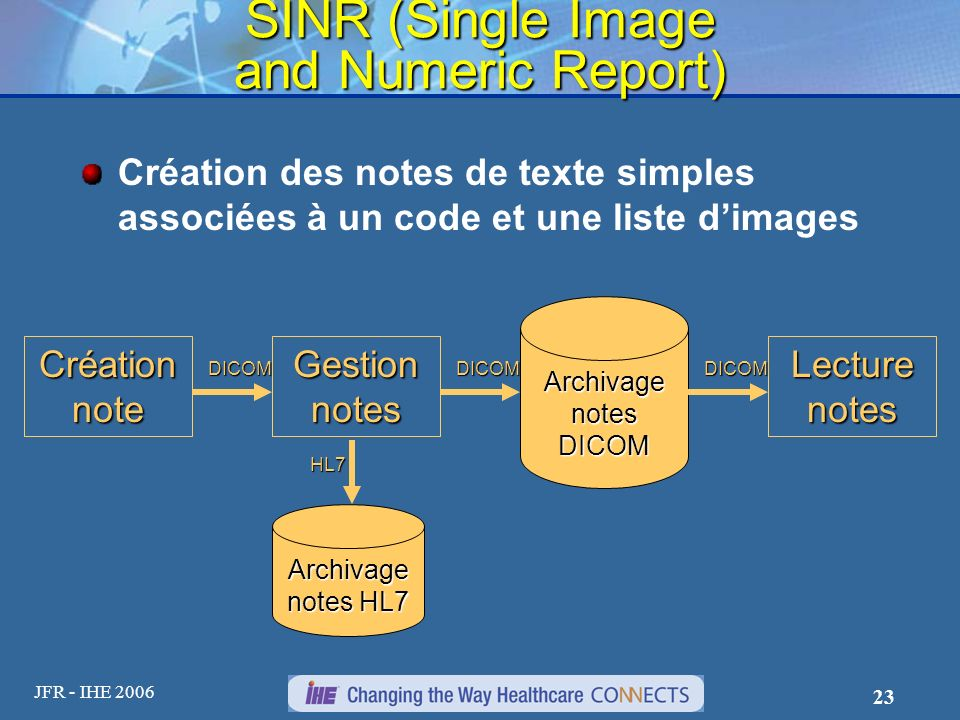 SINR (Single Image and Numeric Report)
