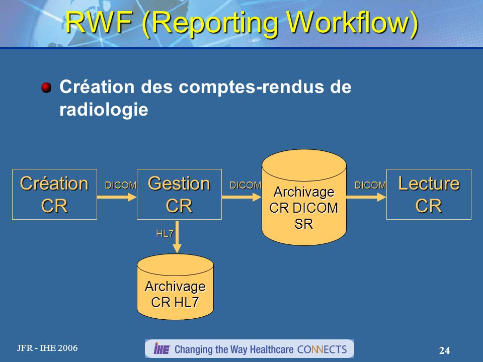 RWF (Reporting Workflow)