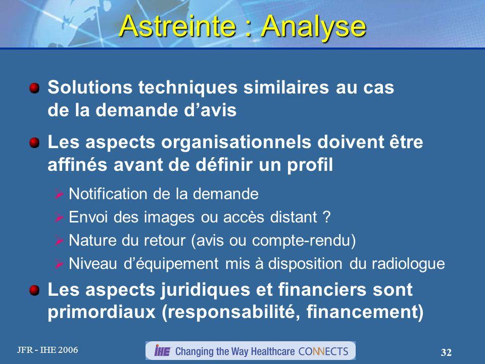 Astreinte : Analyse Solutions techniques similaires au cas de la demande d'avis.