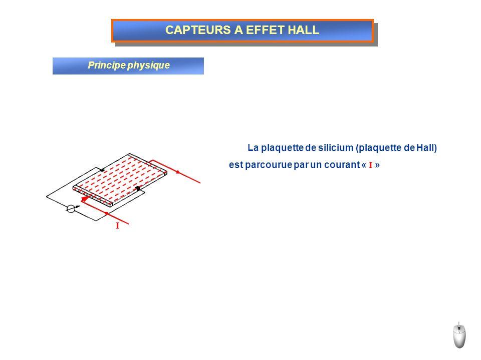 CAPTEURS A EFFET HALL Principe physique