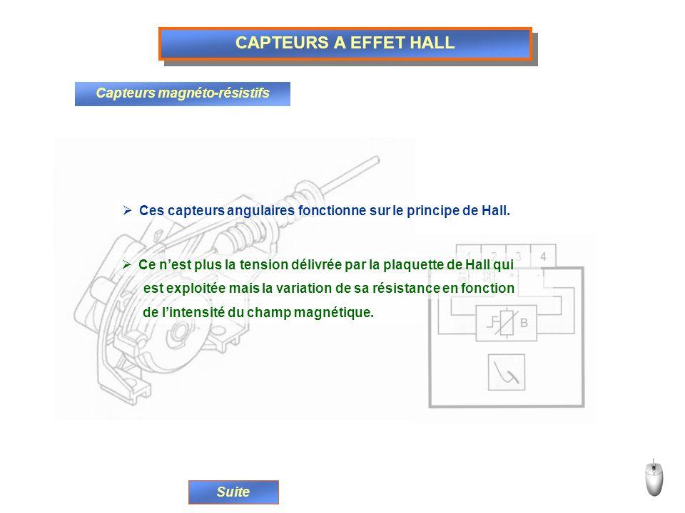 Capteurs magnéto-résistifs
