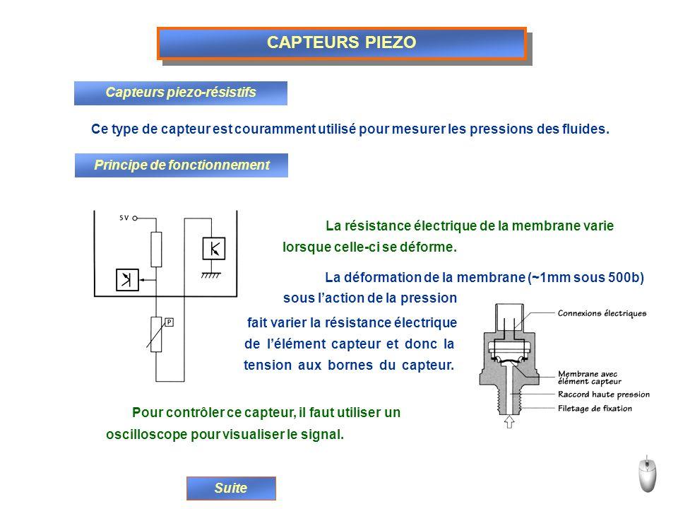 Capteurs piezo-résistifs Principe de fonctionnement