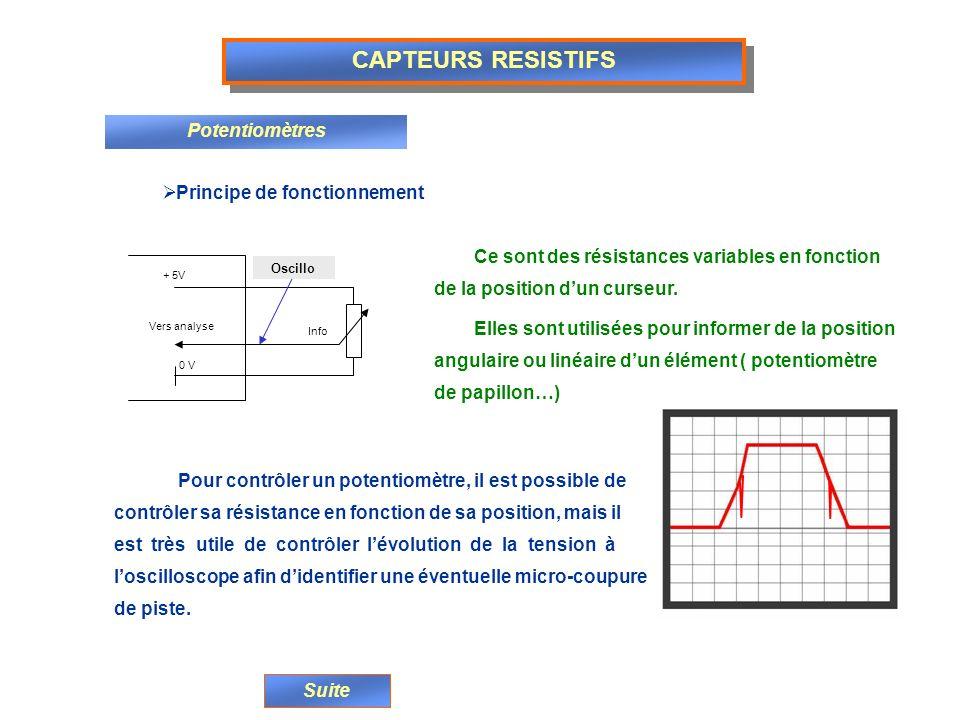 CAPTEURS RESISTIFS Potentiomètres Principe de fonctionnement