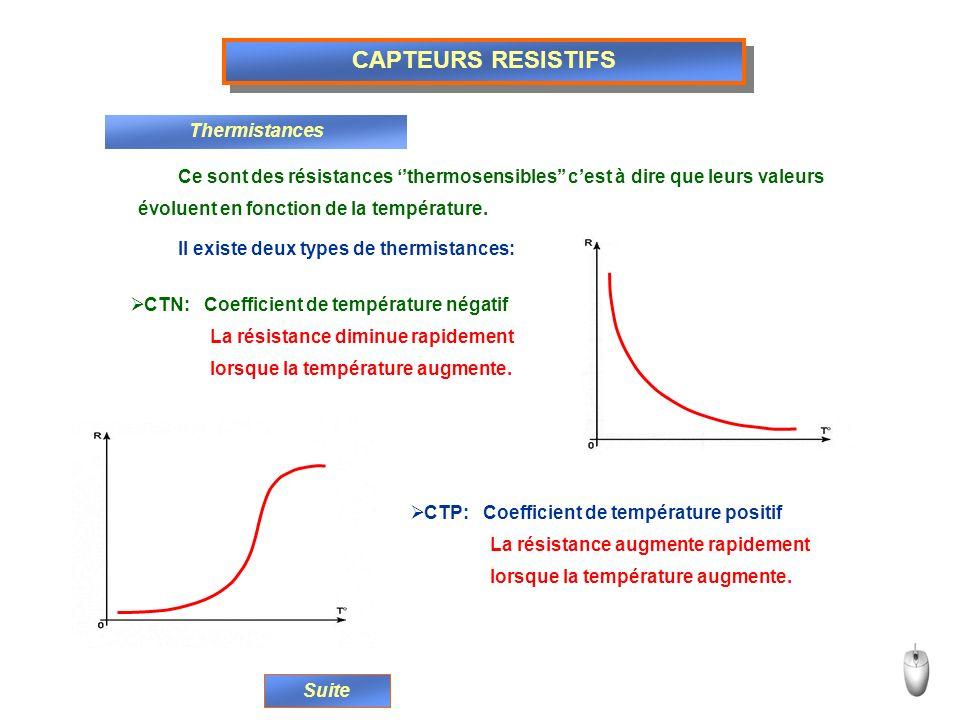 CAPTEURS RESISTIFS Thermistances