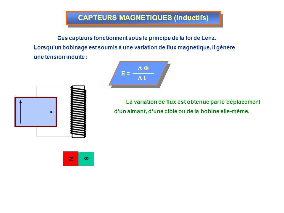 CAPTEURS MAGNETIQUES (inductifs)