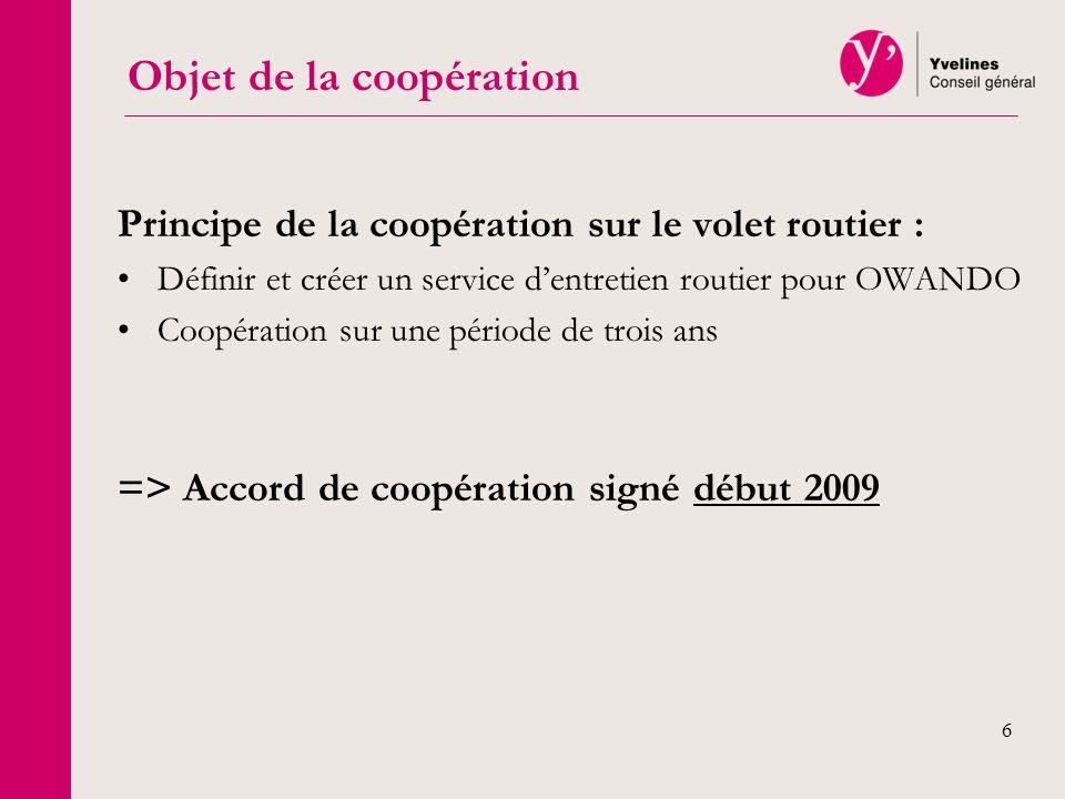 Objet de la coopération