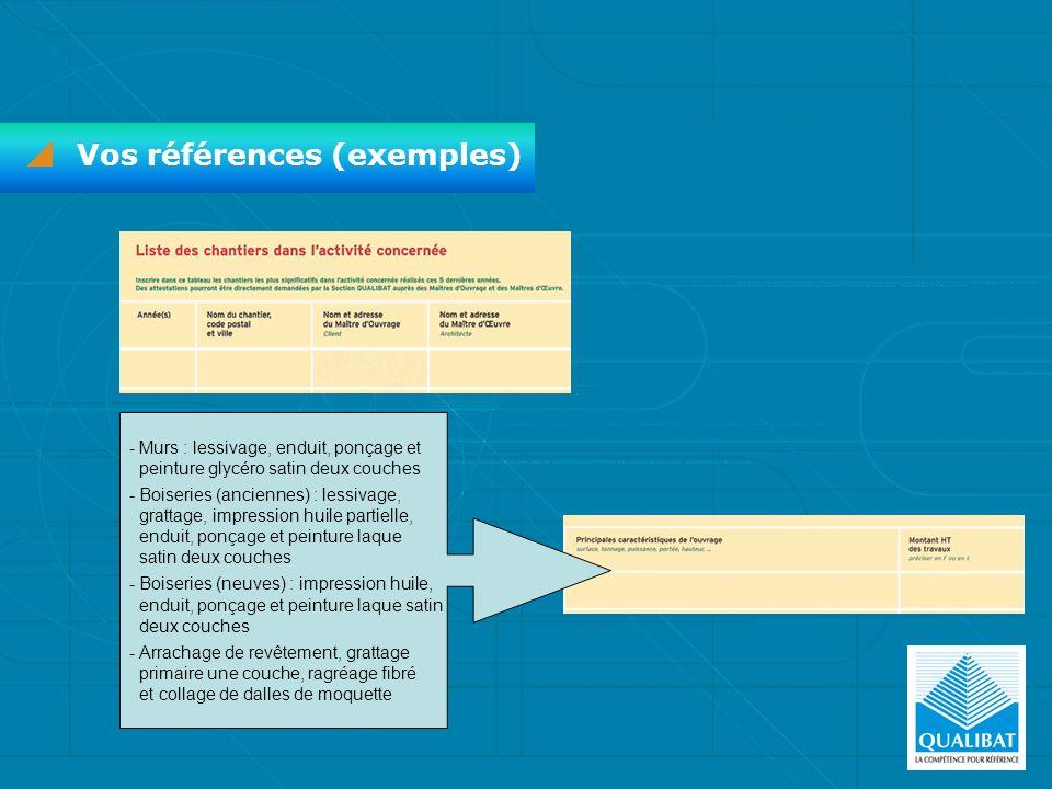 Vos références (exemples)