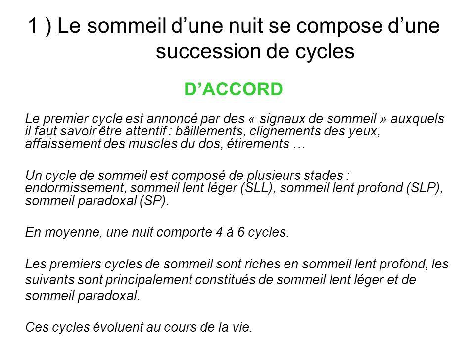1 ) Le sommeil d'une nuit se compose d'une succession de cycles
