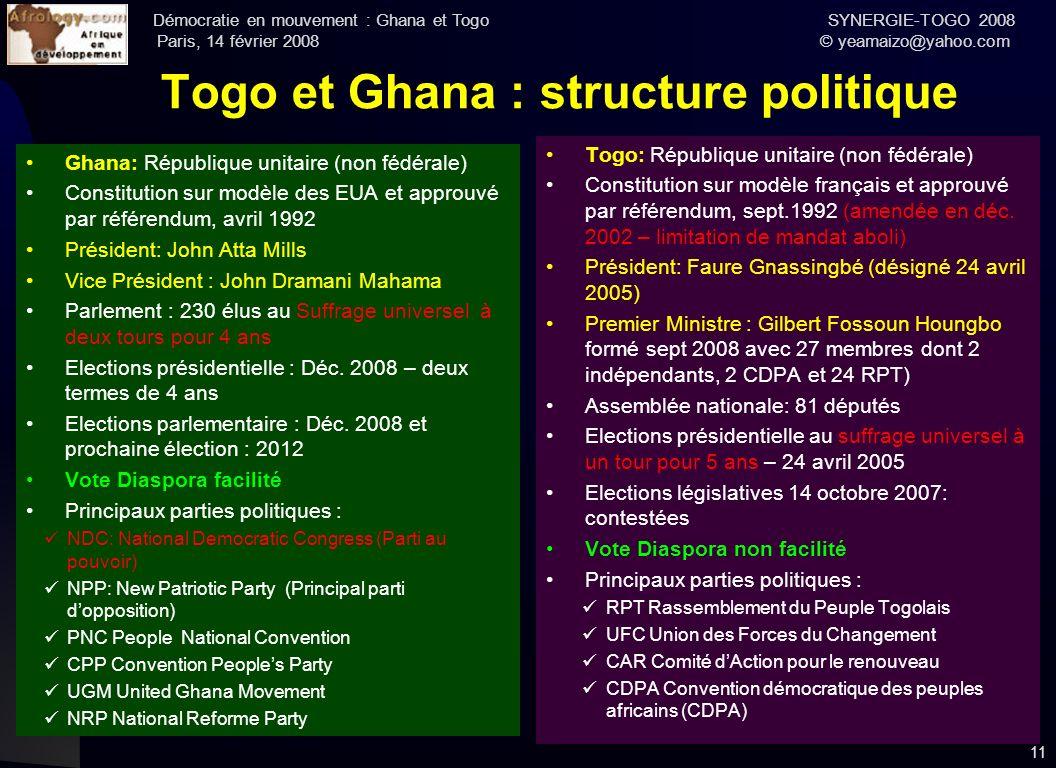Togo et Ghana : structure politique