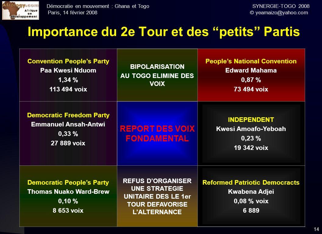 Importance du 2e Tour et des petits Partis