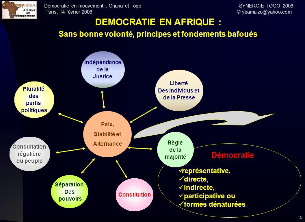 DEMOCRATIE EN AFRIQUE :