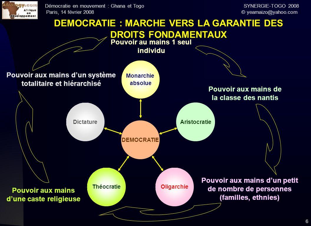 DEMOCRATIE : MARCHE VERS LA GARANTIE DES DROITS FONDAMENTAUX