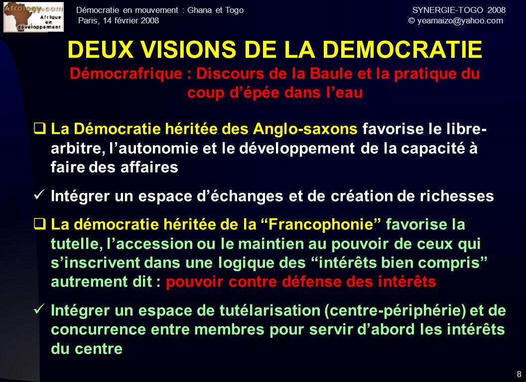 DEUX VISIONS DE LA DEMOCRATIE Démocrafrique : Discours de la Baule et la pratique du coup d'épée dans l'eau