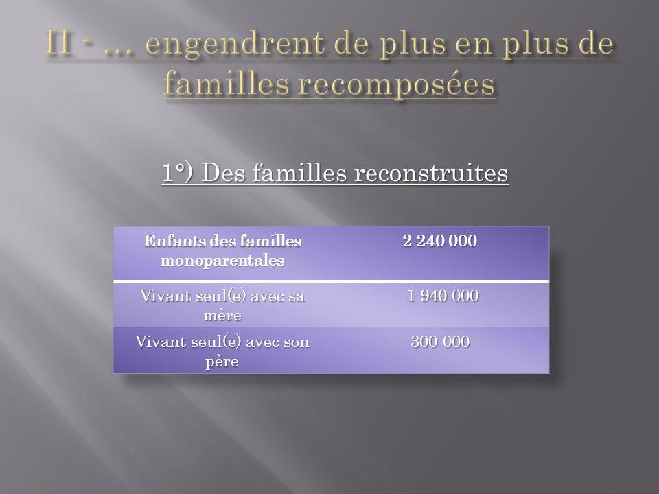II - … engendrent de plus en plus de familles recomposées