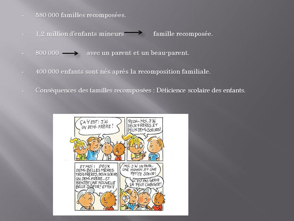 580 000 familles recomposées. 1,2 million d'enfants mineurs famille recomposée.