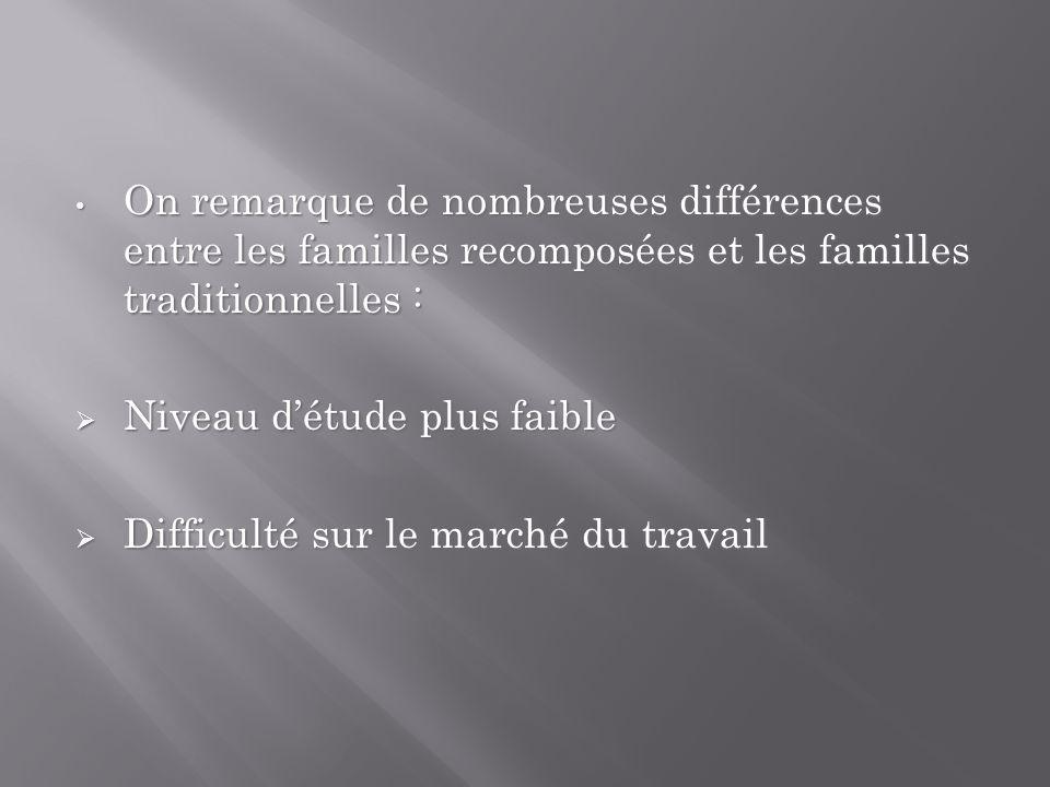 On remarque de nombreuses différences entre les familles recomposées et les familles traditionnelles :