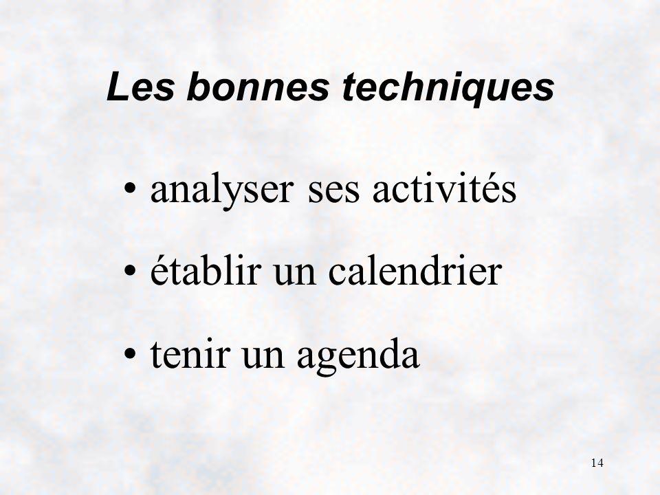 analyser ses activités établir un calendrier tenir un agenda