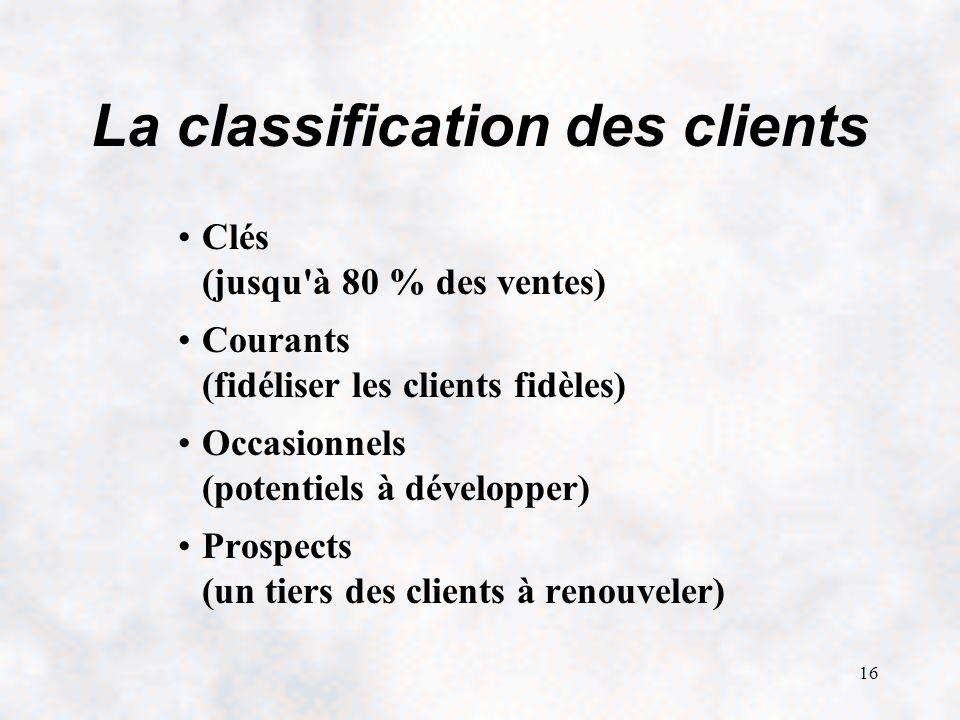 La classification des clients