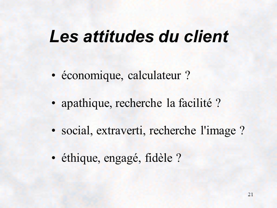 Les attitudes du client
