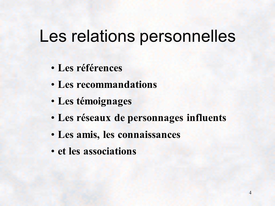 Les relations personnelles