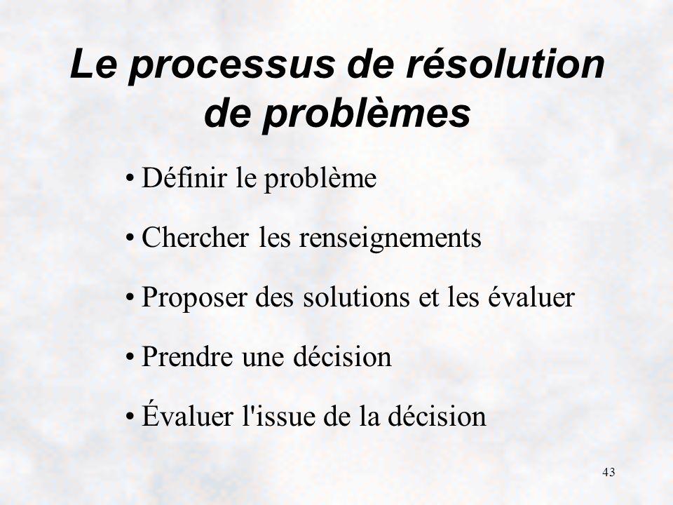 Le processus de résolution de problèmes
