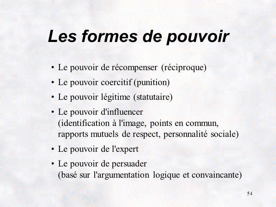 Les formes de pouvoir Le pouvoir de récompenser (réciproque)