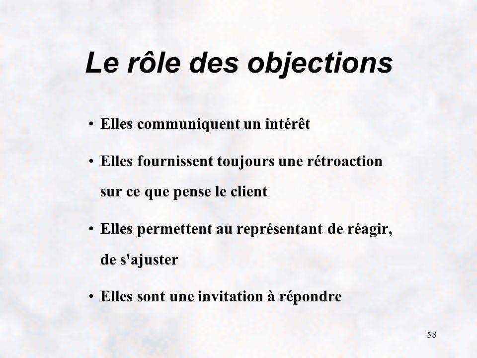 Le rôle des objections Elles communiquent un intérêt